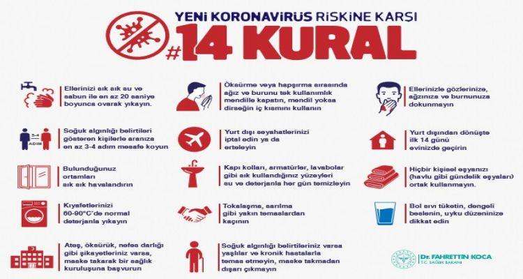 Koronavirüs (Covid-19) önlemleri