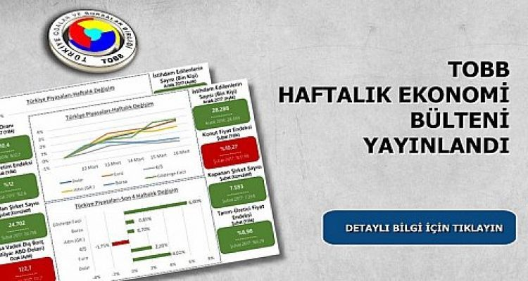 TOBB Haftalık Ekonomi Bülteni 7 Eylül - 11 Eylül 2020 sitemize eklendi